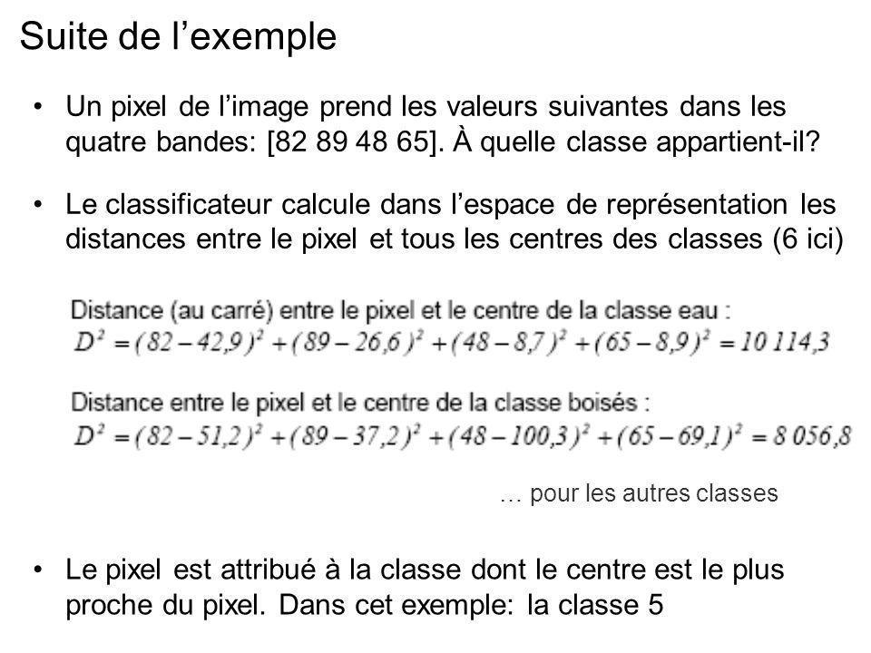 Suite de l'exemple Un pixel de l'image prend les valeurs suivantes dans les quatre bandes: [82 89 48 65]. À quelle classe appartient-il